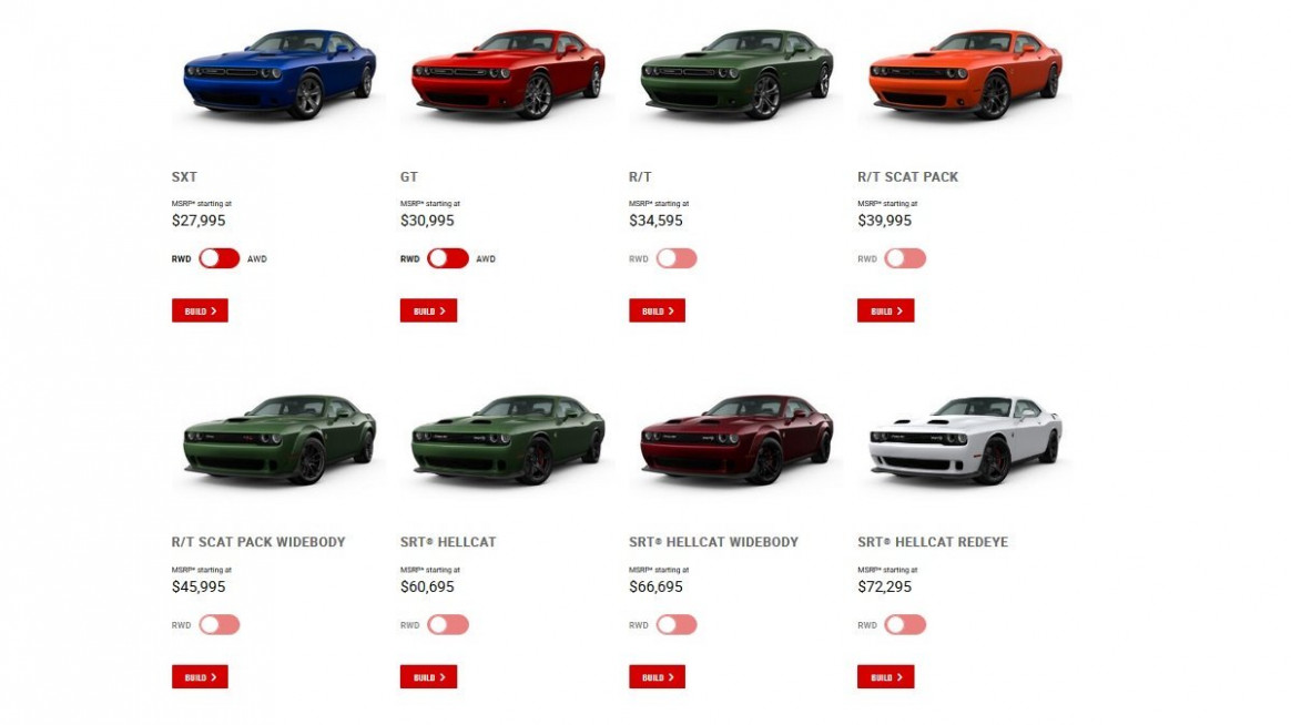 9 Dodge Challenger Pricing Changes: Some Up, Some Down   Torque ..