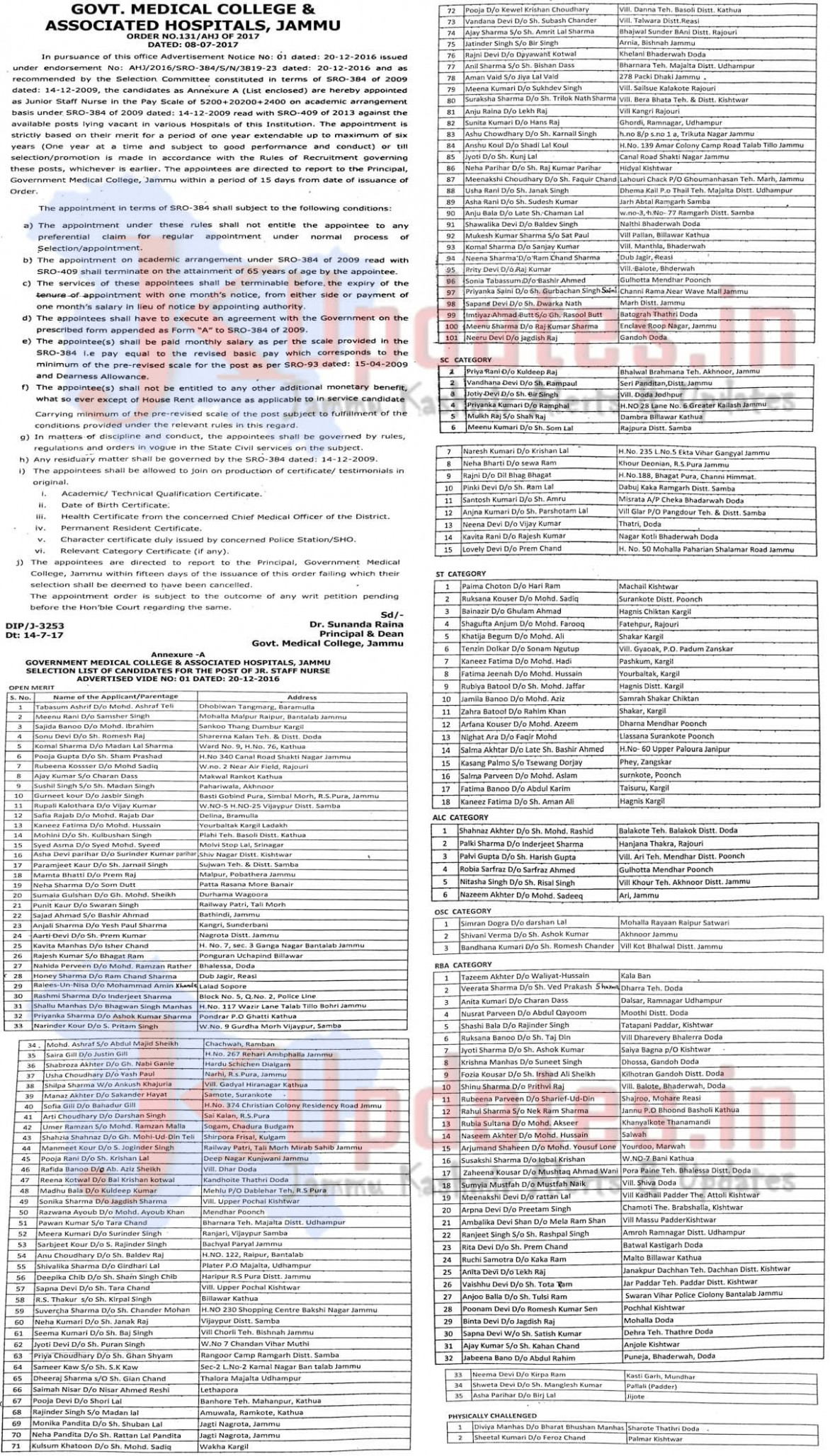 Govt Medical College Jammu (GMC-Jammu) Selection List | Government ...