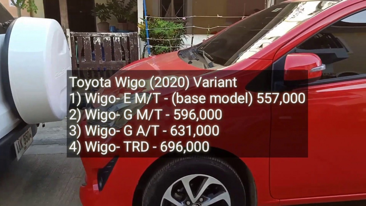 TOYOTA WIGO 11 (11nd Generation) | Specs & Features