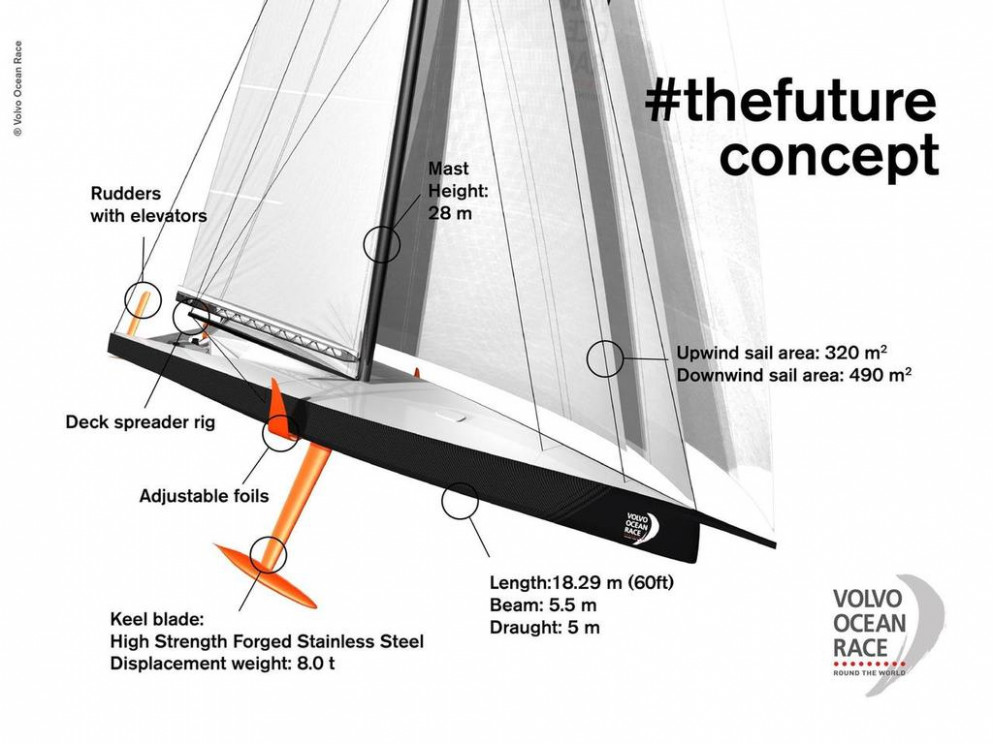 Volvo Ocean Race call time out on 10/10 event, CEO resigns