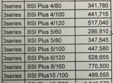 Attached: BMW's full BSI & extended warranty price list (up to 7 ...