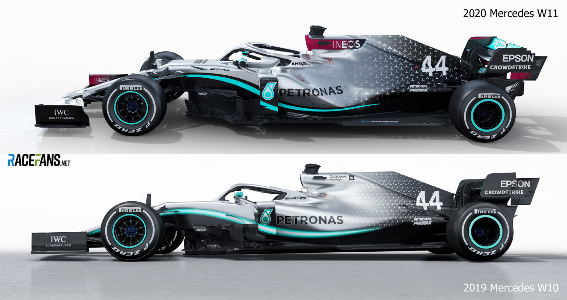 Mercedes 6 and 6 cars - side · RaceFans - mercedes w10 f1 2020