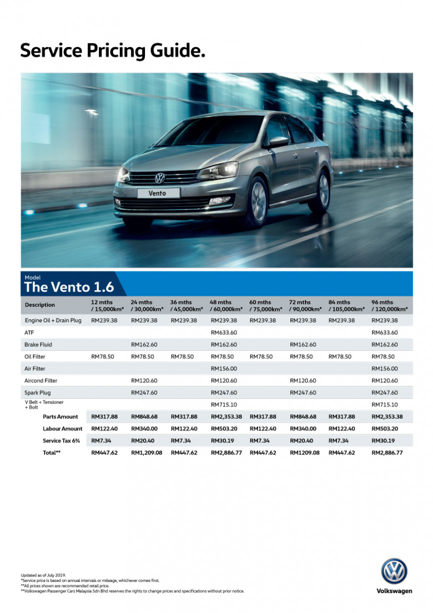 VW Vento Service Pricing | Maintenance Schedule | Volkswagen Malaysia - 2020 volkswagen maintenance schedule