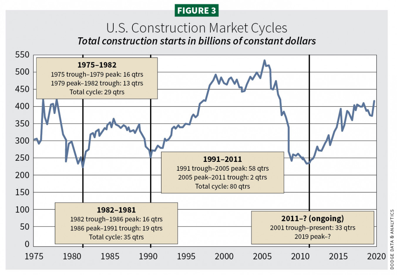 8 Construction Outlook: 8 Vision Required   Electrical ...