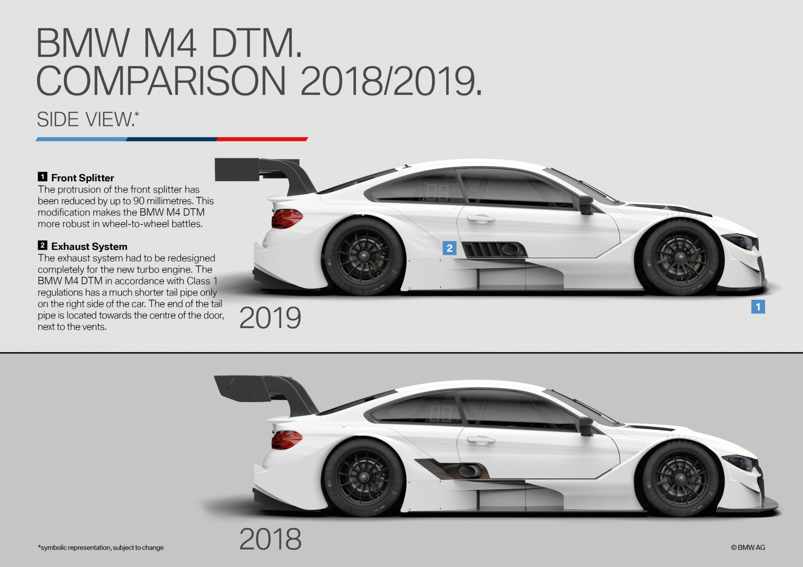 A detailed look at the new BMW M6 DTM for the most powerful DTM ..