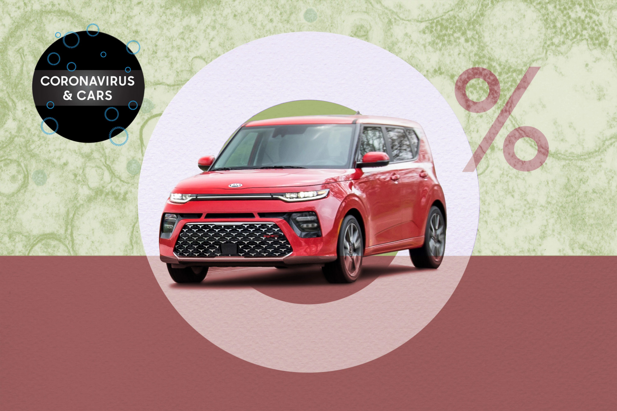 Coronavirus Car Deals: 8 Kia Models With 8% Financing and Why You ...