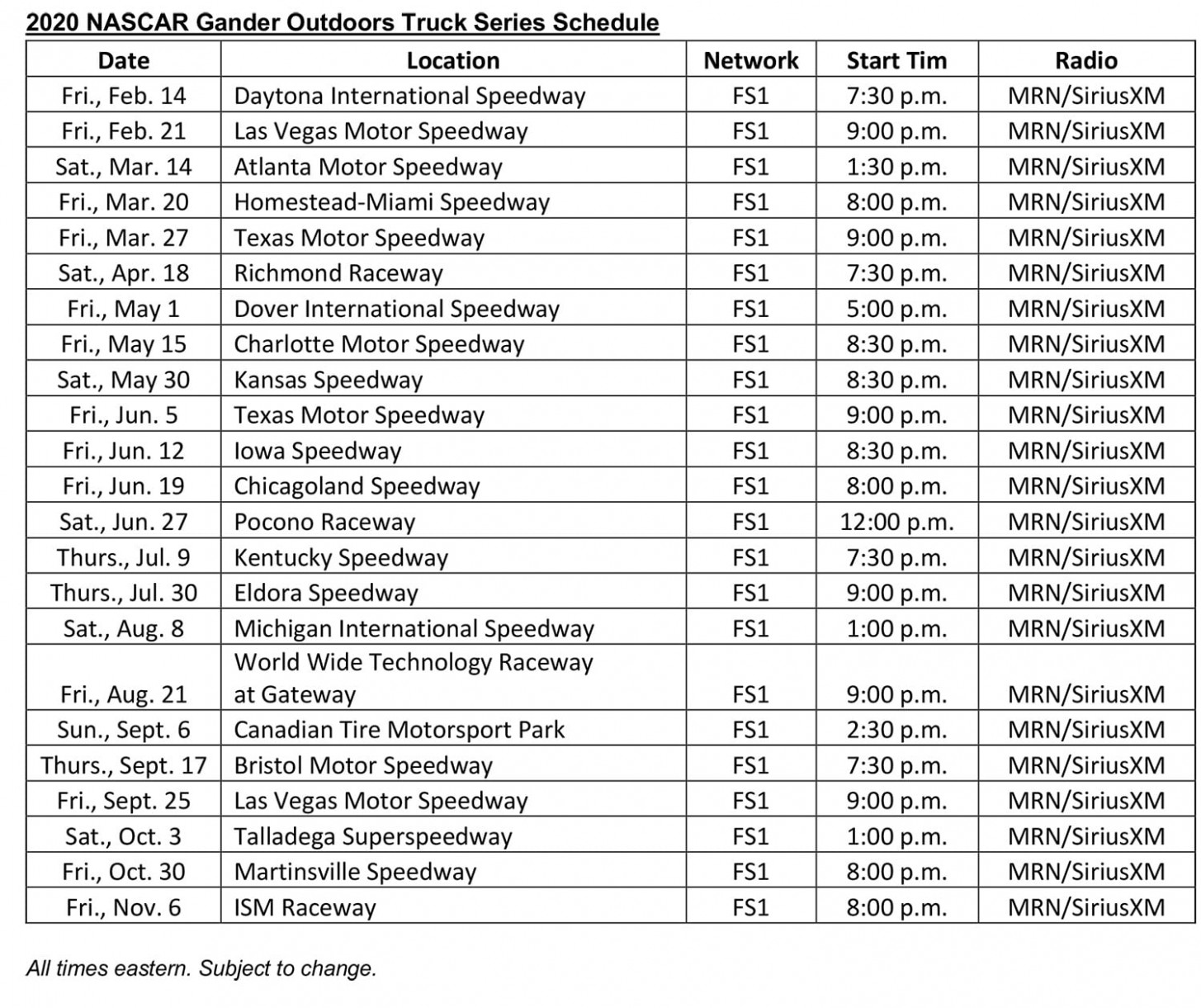 NASCAR Announces 7 Start Times and Networks - nascar xfinity schedule 2020